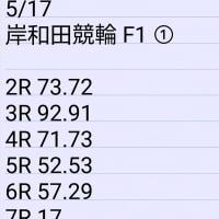 5/17 岸和田競輪 ①