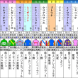 【シーザライト】まさかの一発は? 7/22福島5R2歳新馬・枠順&予想