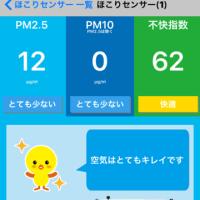 足立区綾瀬自宅室外 PM2.5