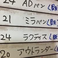 餃子パーティー?! トータルカーズワークスブログ