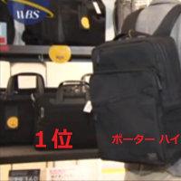 WBS ワールドビジネスサテライト:テレビ東京 2016/11/29(火)