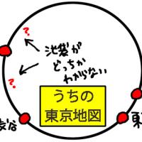 遊戯王20th展とドーナツの食べ歩きin TOKYO・その1