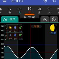 20170319(日)小潮 松山市・今出 夜釣り
