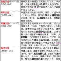 重祚天皇の覚え方◇C古代31