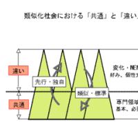 ヒット商品応援団日記NO28(毎週更新)
