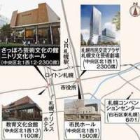 札幌で大規模会議難しく ニトリホール来秋閉館