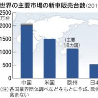 中国新車販売、初の2000万台超に 世界の4分の1