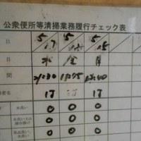 公園の男性側トイレットペーパーが年間延べザット100日近く無い状態が続いても、対策をしない下関市 170523