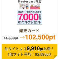 楽天カード持ってますか?17250円貰える!