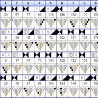 ボウリングのリーグ戦 (298)