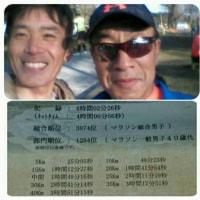 3月5日 静岡マラソン 心との闘い