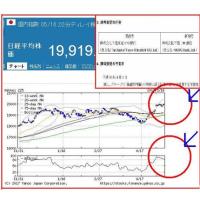 三菱東京UFJ銀行、行名変更するって本当!?