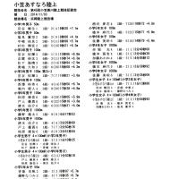 第45回小笠掛川陸上競技記録会記録!