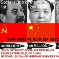 共産主義と国民社会主義の違い~格差に対する考え方