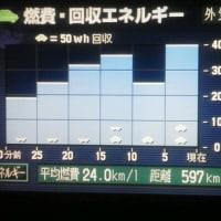 福岡の事務所到着は,朝の2:30分ぐらいでした。