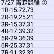 🚴 7/27 青森競輪 ②