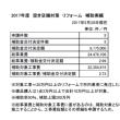 住宅・商店・空き店舗リフォーム補助は毎年実施を‐太田市6月議会で議案質疑