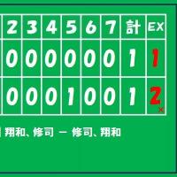 ☆ 全日本学童 小郡大会(決勝 vs東野少年野球)☆