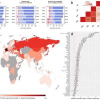 ワクチンに対する不信感の大きい国ランキング2016 ・・・日本は何位?