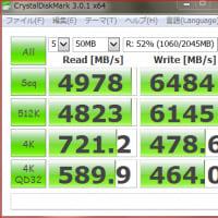 ラムディスク環境構築 「Dataram RAMDisk」
