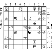 大山将棋研究(533); 四間飛車に居飛車穴熊(西村一義)