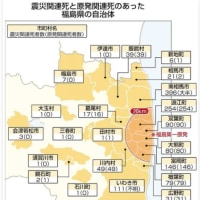 福島県 原発関連死者数789人 認定されたもののみ