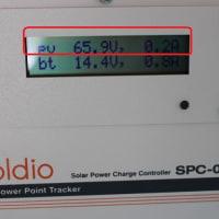 ソーラーVer.Ⅲ 費用