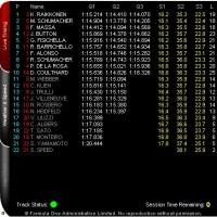 F1:ドイツGP:公式予選