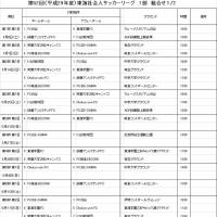 第52回東海社会人サッカーリーグ日程