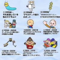 懐かしい♪ 「NHKのキャラクターの名前当てクイズイラスト」