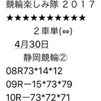 4/30 静岡競輪 ②