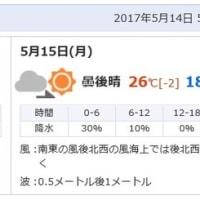 今日の天気は・・・・・