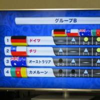 コンフェデ杯準決勝のカード決定