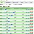 アンパンパン 7/21の株の結果