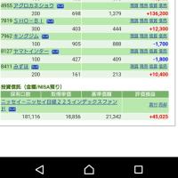 こうちゃんのケーキ。3/14の株の結果