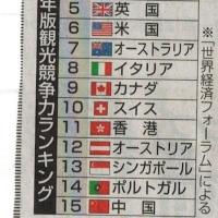 日本観光競争力/どうなる日本経済
