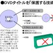 コピーガード付きDVDをコピーする方法!Mac&Windowsユーザー向け!