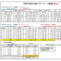 [組合せ]山口県エンデバーU-12練成会