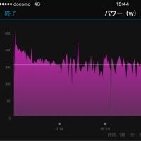 ツアーオブジャパンstage1〜stage6
