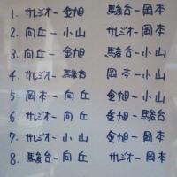 3/25(土)東西交流杯1日目練習ゲーム