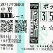 函館2歳S、中京記念 反省