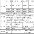 NTT徳島OB健歩会 規約
