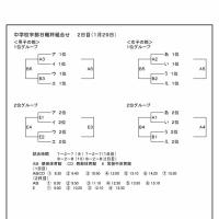 [組合せ]第18回宇部日報杯近郷中学校大会