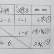 第46回田原本町スポーツ少年団球技大会