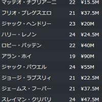 【FM2016】4年目-3 リーグ1