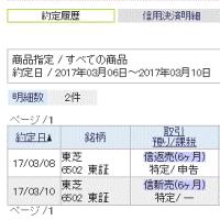135.44円高