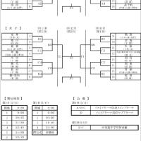 [組合せ]平成28年度山口県中学校選抜1年生大会