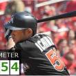 〇【MLB世界一】・・・・イチロー、2安打で歴史を塗り替え 3054安打は歴代単独24位&米国外出身で歴代1位⇔努力それとも天才?