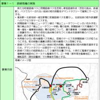 はとやま公共交通マップが