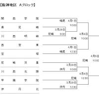 2017年 春季高校野球 兵庫地区大会 対戦組み合わせ